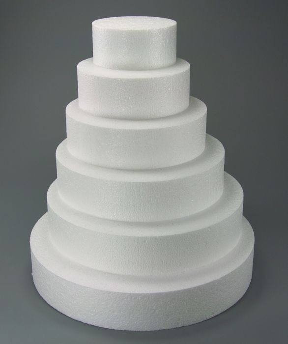Dummies para tartas | Tartadictos